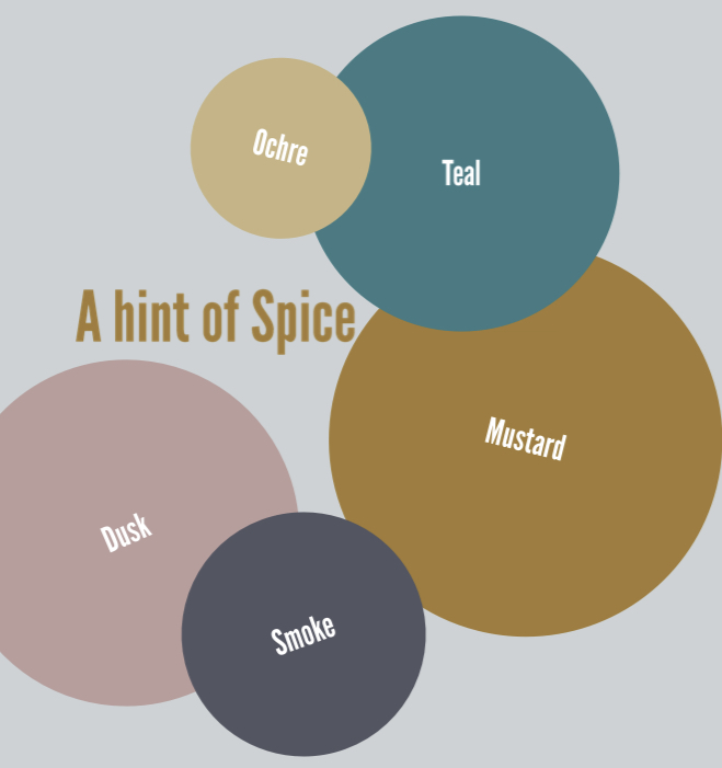 A hint of Spice palette